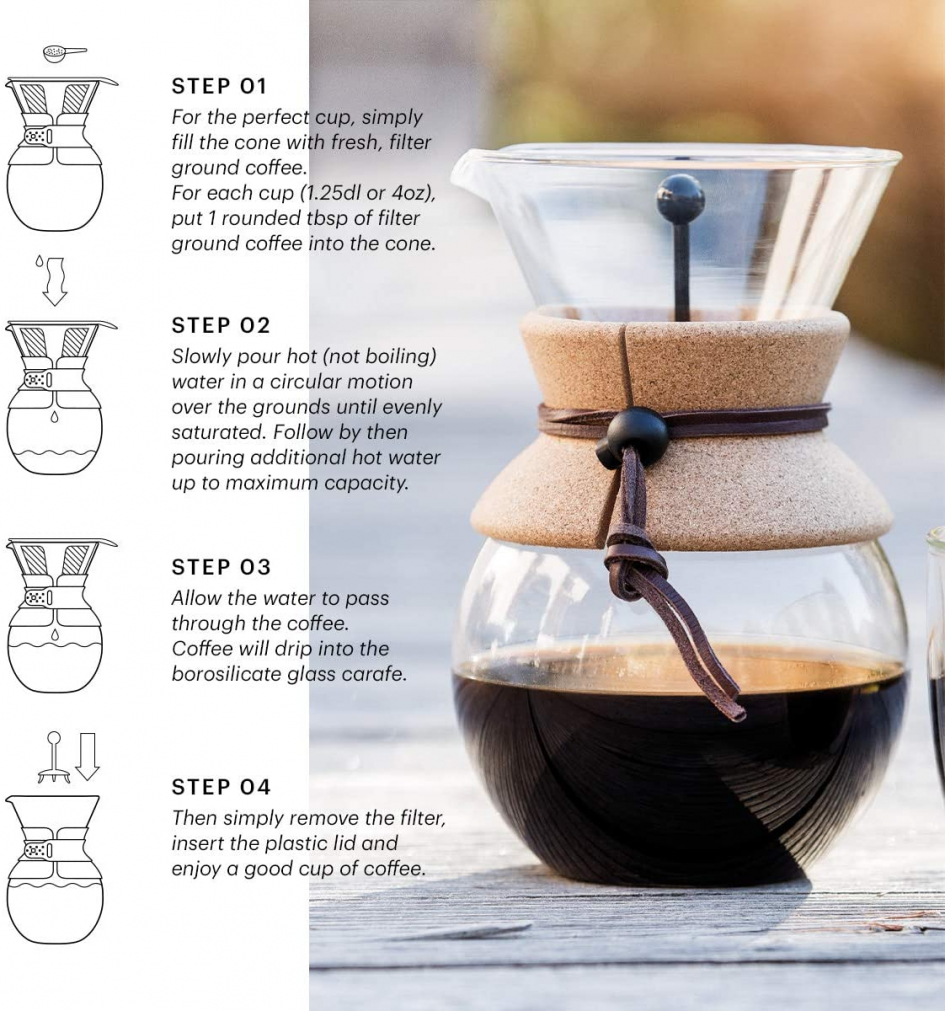 instruction guide to make pour over coffee from bodum